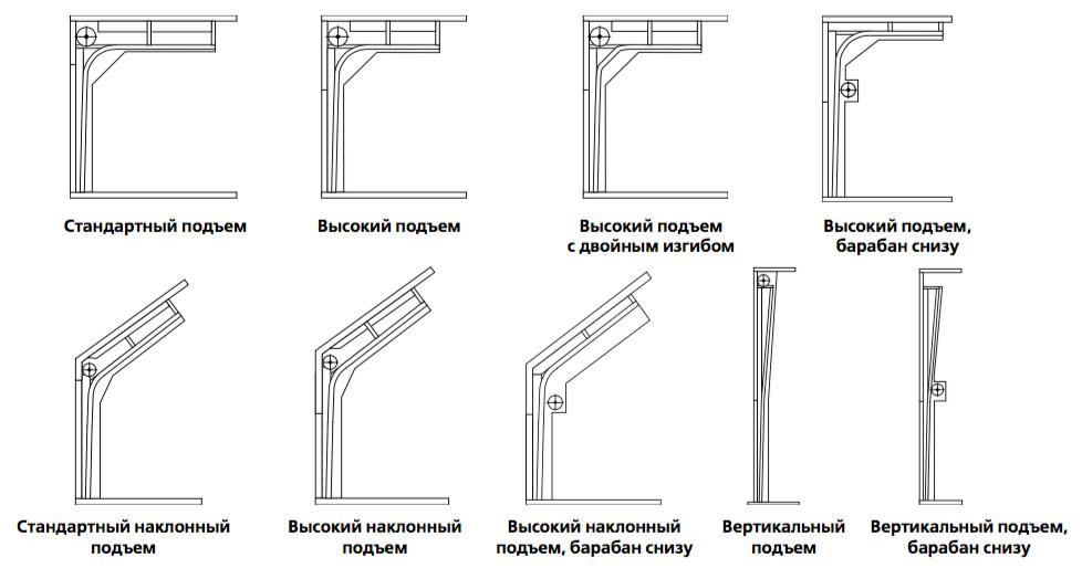 Установка подъёмных ворот