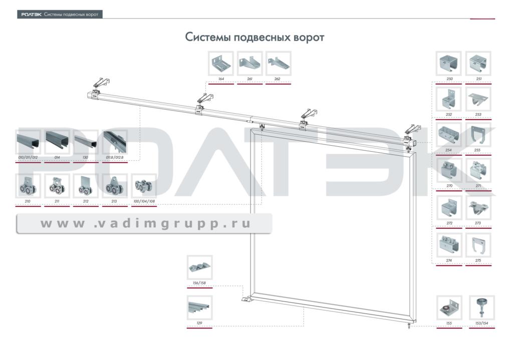 Системы подвесных ворот Ролтэк во Всеволожске